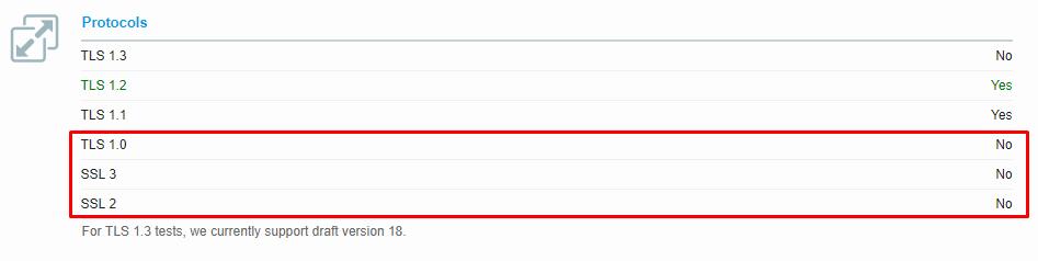 SSL TLS Scan Result