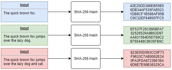 SHA-256 hash