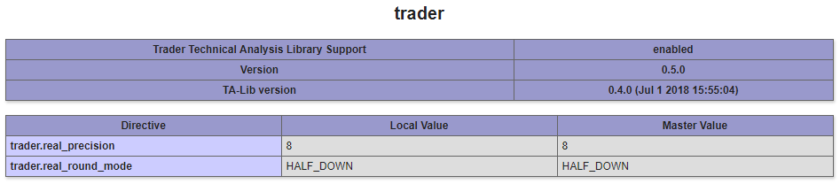 Trader screenshot for use in this cryptocurrency tutorial